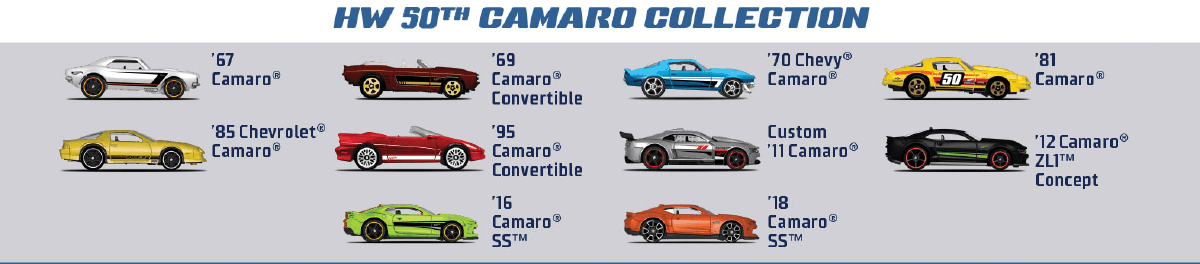hot wheels langka camaro collection