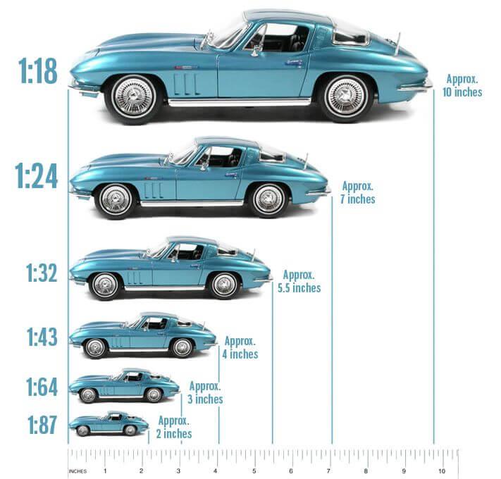 Ukuran Skala Diecast Mobil Hot Wheels Langka